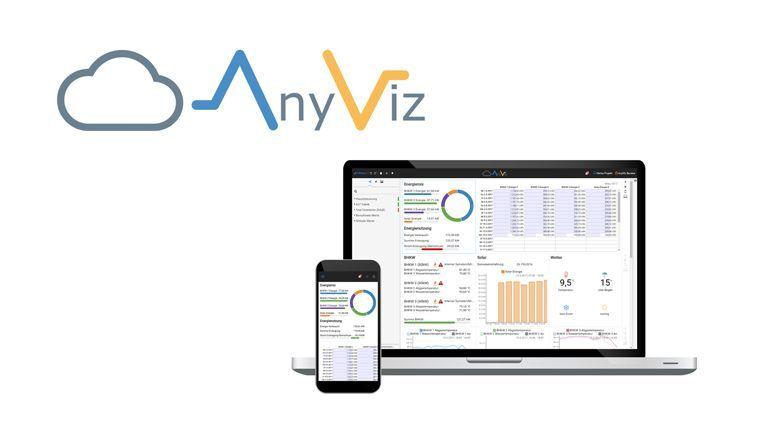 IoT ready-to-use solution per l'analisi e monitoraggio dati su Cloud