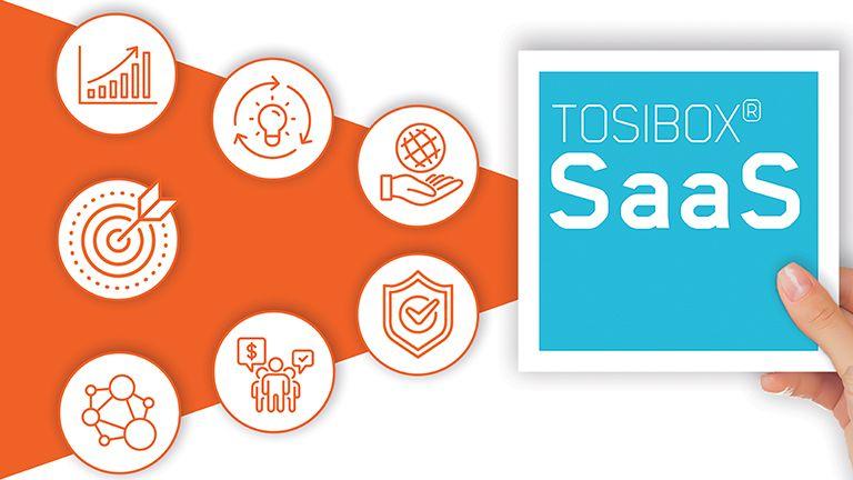 Gestisci il tuo network OT con la piattaforma Tosibox Saas